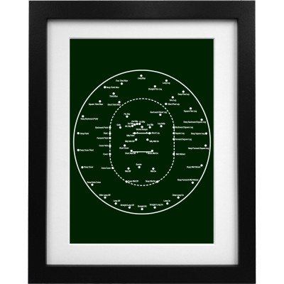 Cricket Fielding Positions Art Print