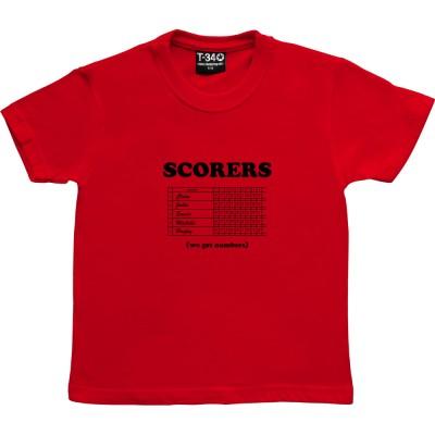 Scorers: We Get Numbers
